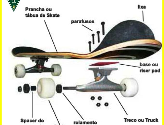 Skate – Peças  35884c0bdf8